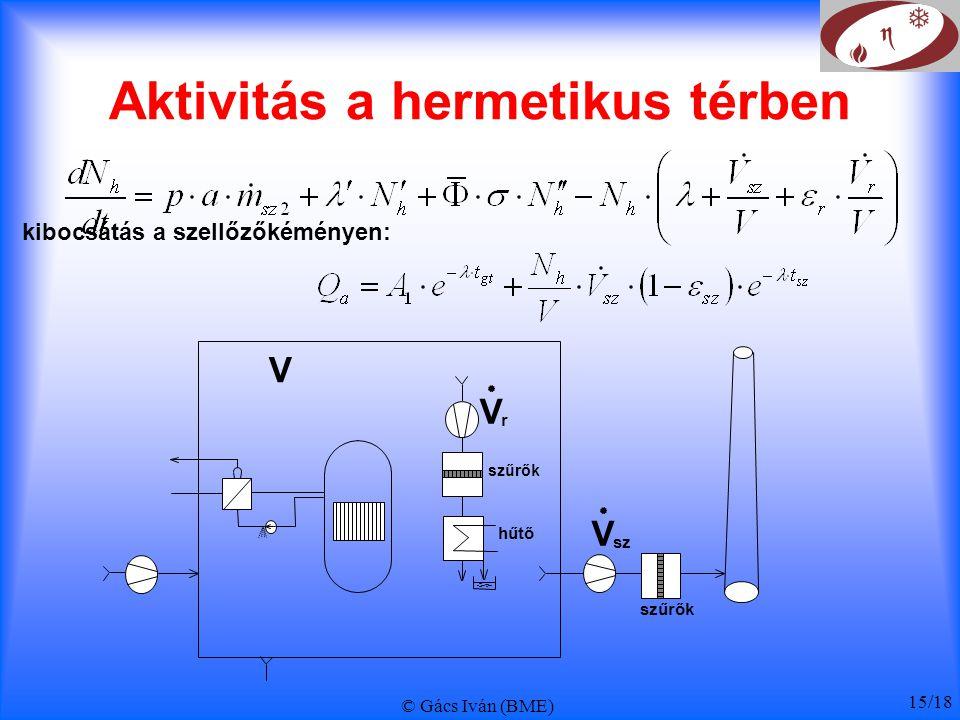 © Gács Iván (BME) 15/18 Aktivitás a hermetikus térben szűrők hűtő V sz V r V kibocsátás a szellőzőkéményen: