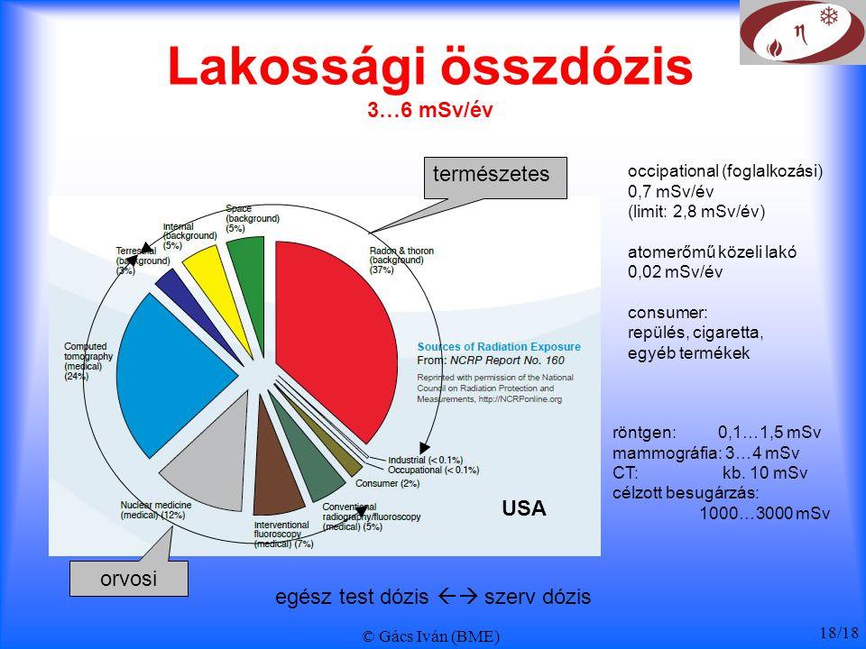 © Gács Iván (BME) 18/18 Lakossági összdózis 3…6 mSv/év USA természetes orvosi occipational (foglalkozási) 0,7 mSv/év (limit: 2,8 mSv/év) atomerőmű köz