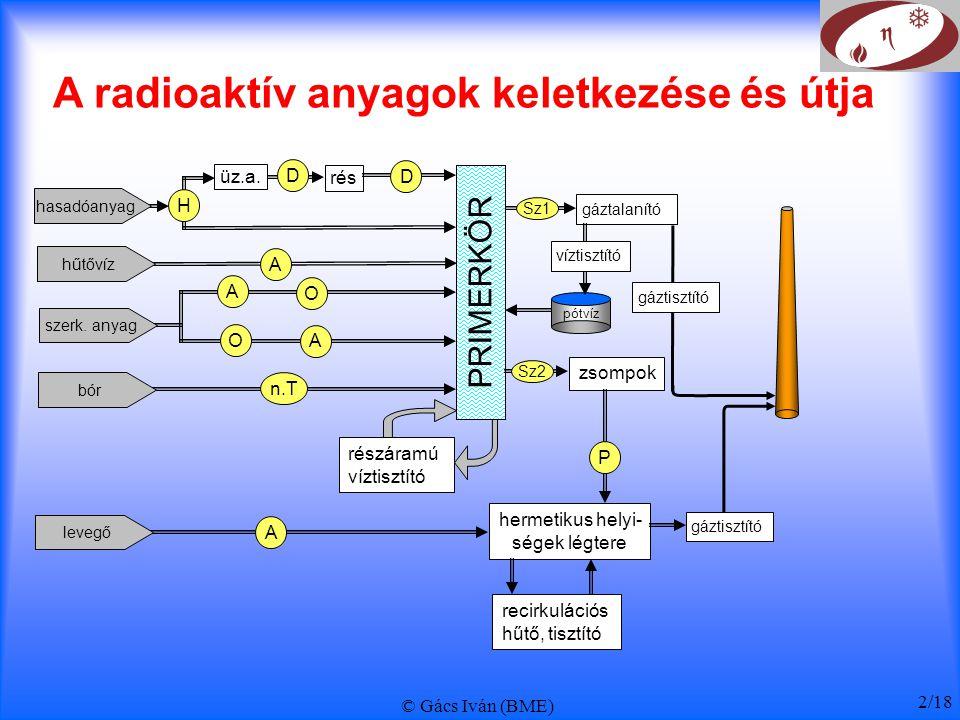 © Gács Iván (BME) 13/18 A gáztisztító rendszer visszatartási ideje kriptonra: 10…80 óra xenonra: 20…50 nap jellemző izotópok és felezési idejeik: Kr 83m 1,86 óraXe 131m 11,8 nap Kr 85 10,76 évXe 133 5,27 nap Kr 85m 4,4 óraXe 133m 2,26 nap Kr 87 1,27 óraXe 135 9,13 óra Kr 88 2,77 óraXe 138 17 perc Kr 89 3,2 perc Kr 90 0,55 perc
