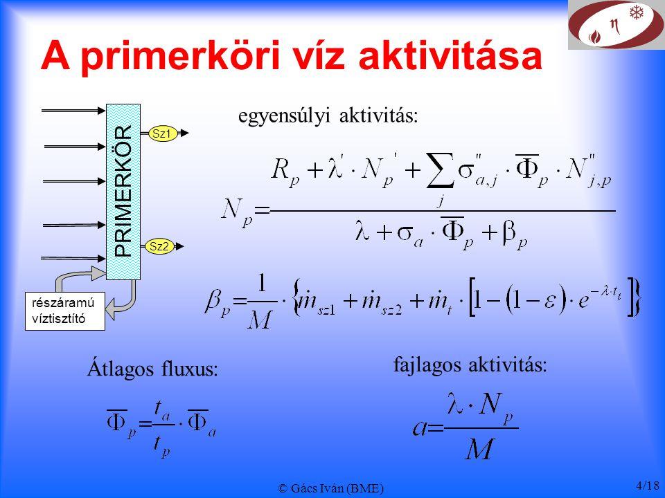 © Gács Iván (BME) 4/18 A primerköri víz aktivitása részáramú víztisztító PRIMERKÖR Sz1 Sz2 egyensúlyi aktivitás: Átlagos fluxus: fajlagos aktivitás: