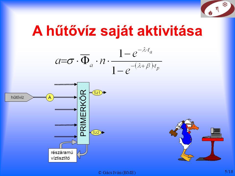 © Gács Iván (BME) 5/18 A hűtővíz saját aktivitása hűtővíz A részáramú víztisztító PRIMERKÖR Sz1 Sz2