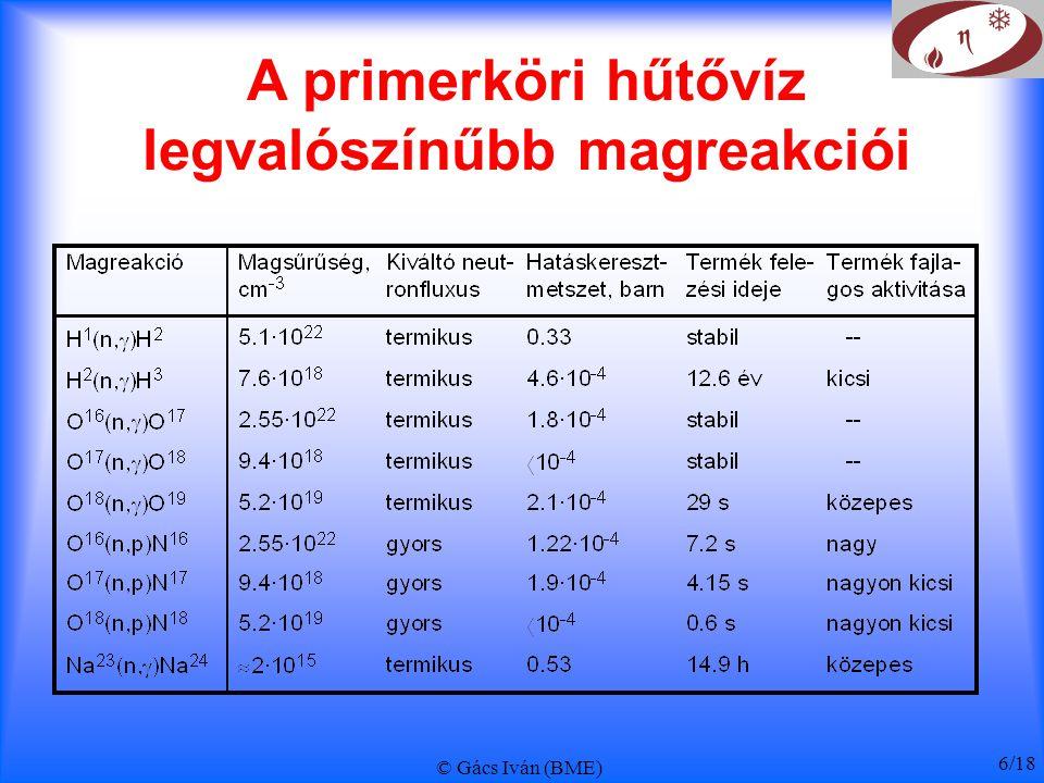 © Gács Iván (BME) 7/18 A hasadási termékekből származó aktivitás Kr Xe PRIMERKÖR hasadóanyag D üz.a.