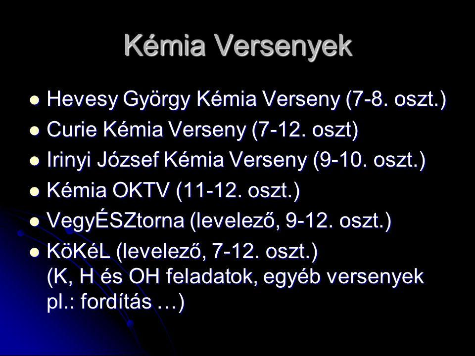 Kémia Versenyek Hevesy György Kémia Verseny (7-8. oszt.) Hevesy György Kémia Verseny (7-8. oszt.) Curie Kémia Verseny (7-12. oszt) Curie Kémia Verseny