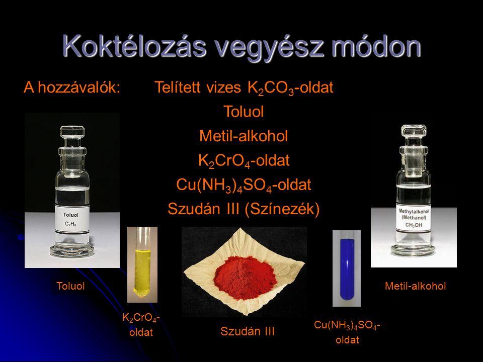 A hozzávalók:Telített vizes K 2 CO 3 -oldat Toluol K 2 CrO 4 - oldat Szudán III Cu(NH 3 ) 4 SO 4 - oldat Metil-alkohol Toluol Metil-alkohol K 2 CrO 4
