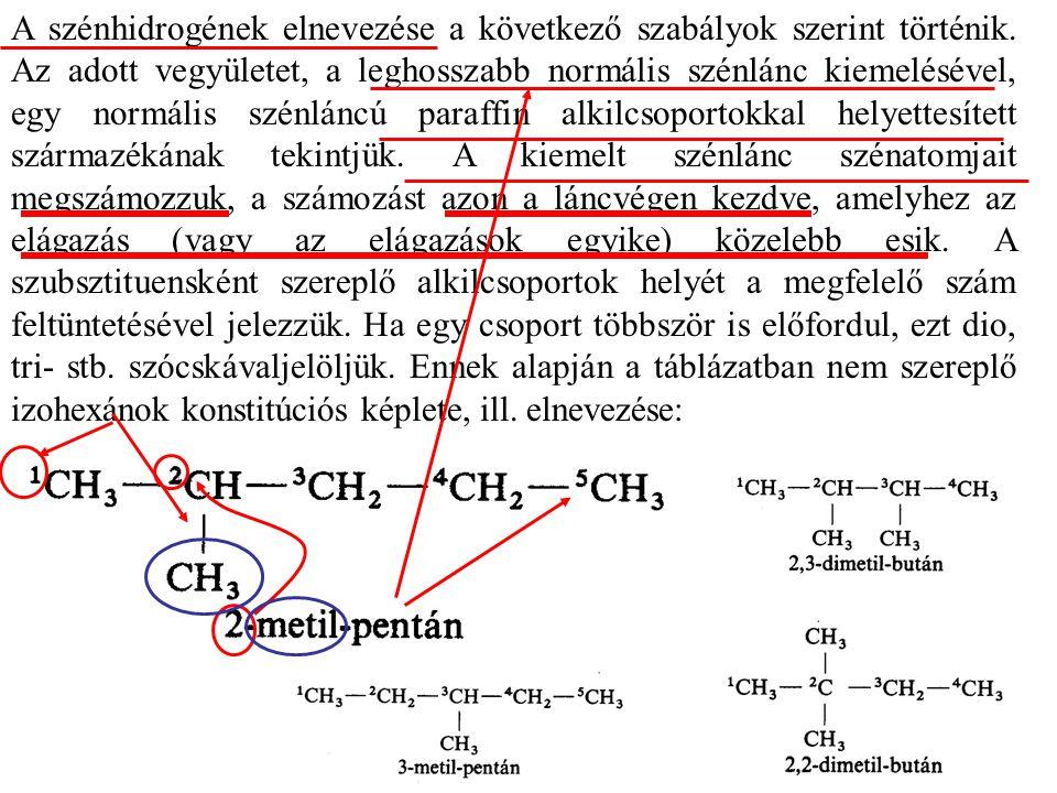 A szénhidrogének elnevezése a következő szabályok szerint történik.