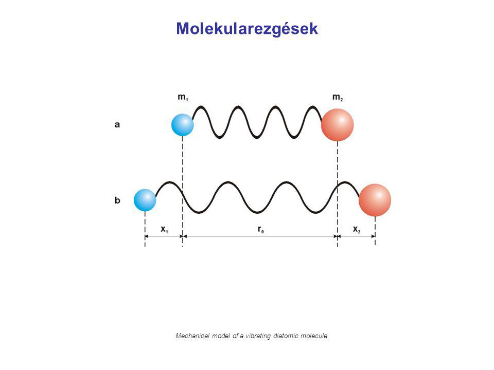 Mechanical model of a vibrating diatomic molecule Molekularezgések