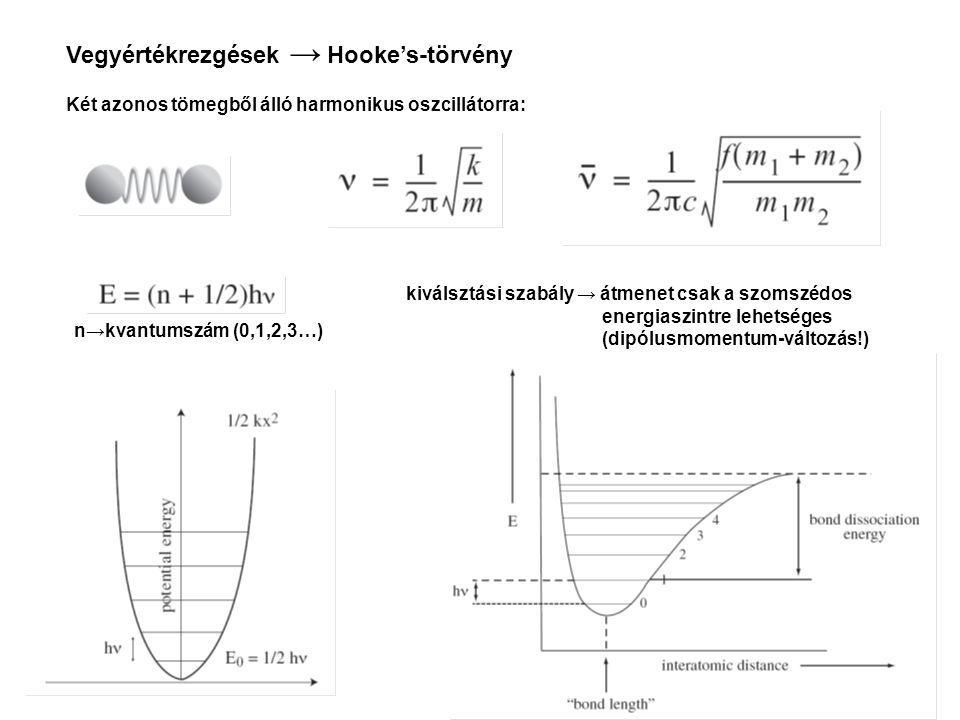 Vegyértékrezgések → Hooke's-törvény Két azonos tömegből álló harmonikus oszcillátorra: n→kvantumszám (0,1,2,3…) kiválsztási szabály → átmenet csak a s