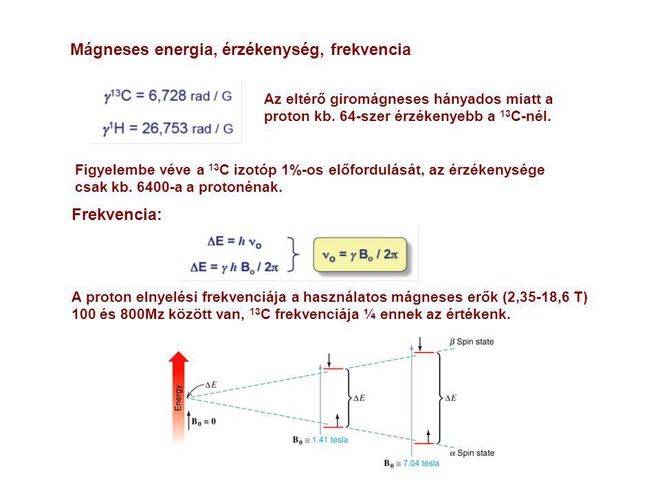 Mágneses energia, érzékenység, frekvencia Az eltérő giromágneses hányados miatt a proton kb. 64-szer érzékenyebb a 13 C-nél. Figyelembe véve a 13 C iz