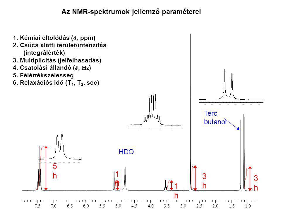 1. Kémiai eltolódás ( δ, ppm) 2. Csúcs alatti terület/intenzitás (integrálérték) 3. Multiplicitás (jelfelhasadás) 4. Csatolási állandó ( J, Hz ) 5. Fé