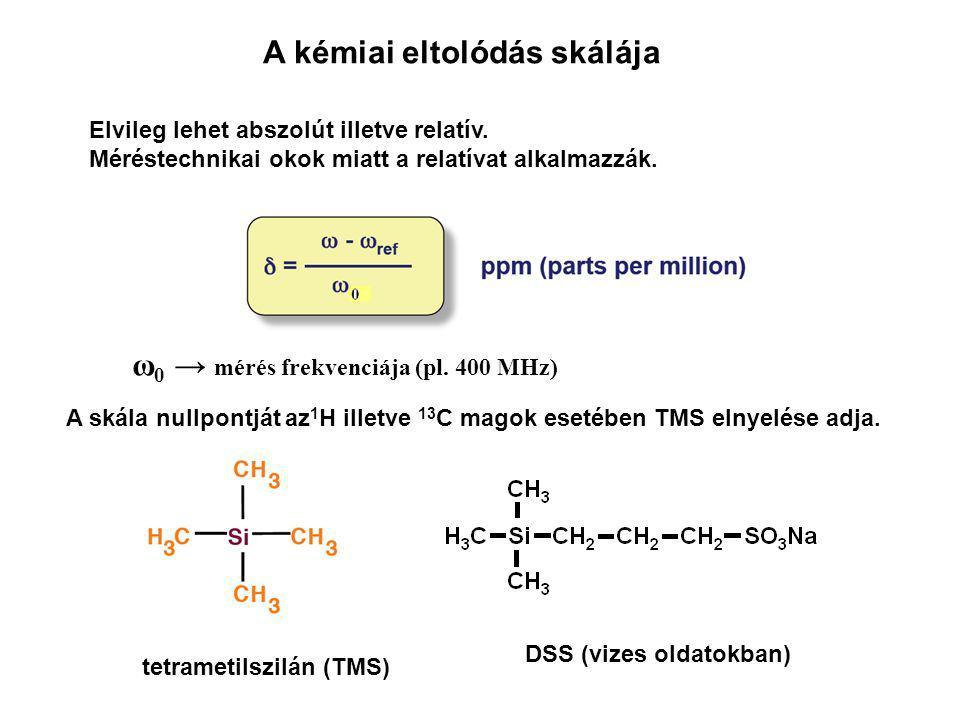 A kémiai eltolódás skálája Elvileg lehet abszolút illetve relatív. Méréstechnikai okok miatt a relatívat alkalmazzák. A skála nullpontját az 1 H illet