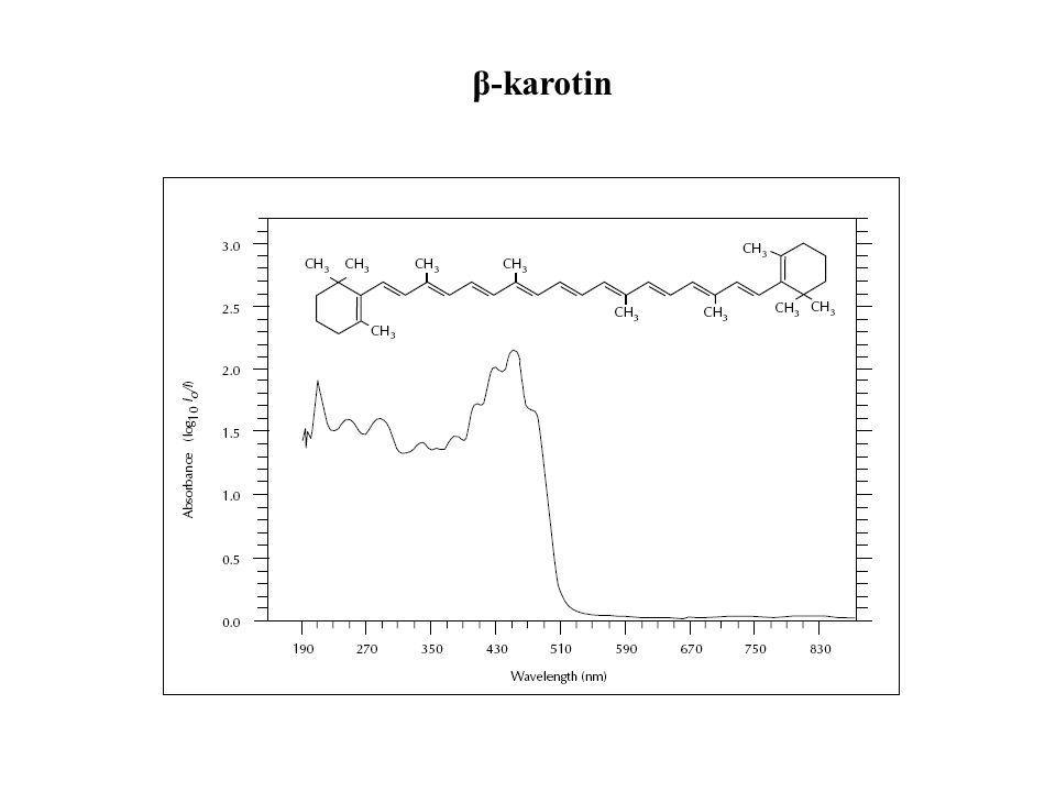 β-karotin