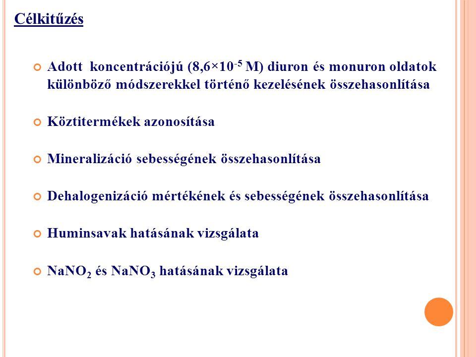 Adott koncentrációjú (8,6×10 -5 M) diuron és monuron oldatok különböző módszerekkel történő kezelésének összehasonlítása Köztitermékek azonosítása Mineralizáció sebességének összehasonlítása Dehalogenizáció mértékének és sebességének összehasonlítása Huminsavak hatásának vizsgálata NaNO 2 és NaNO 3 hatásának vizsgálata Célkitűzés