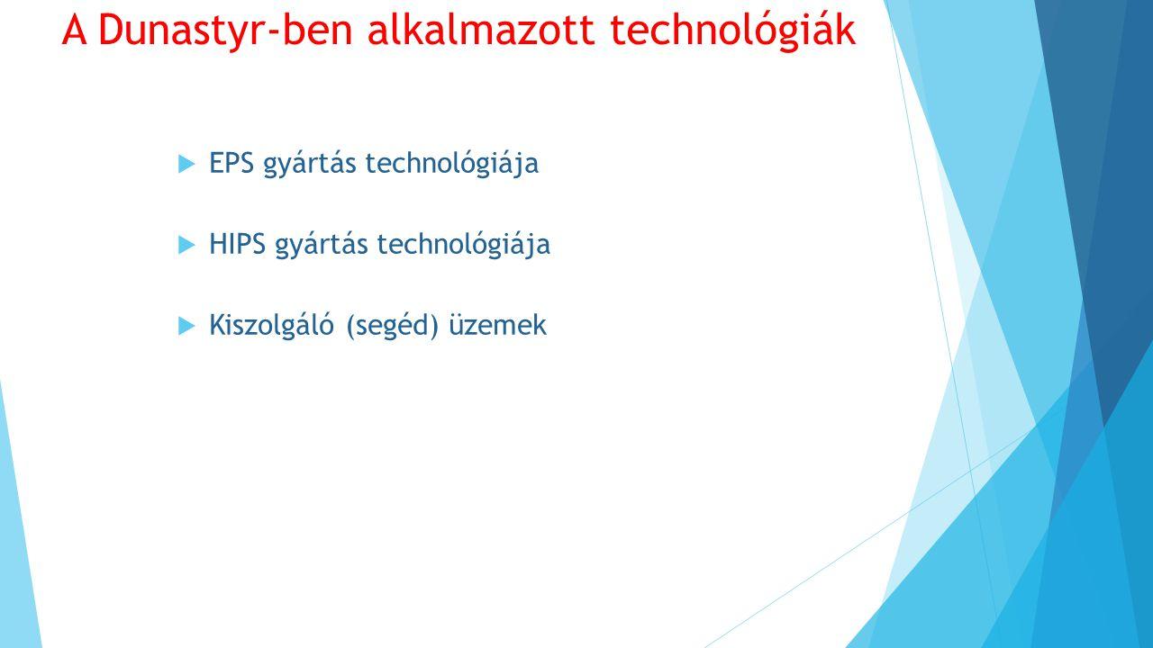  EPS gyártás technológiája  HIPS gyártás technológiája  Kiszolgáló (segéd) üzemek A Dunastyr-ben alkalmazott technológiák