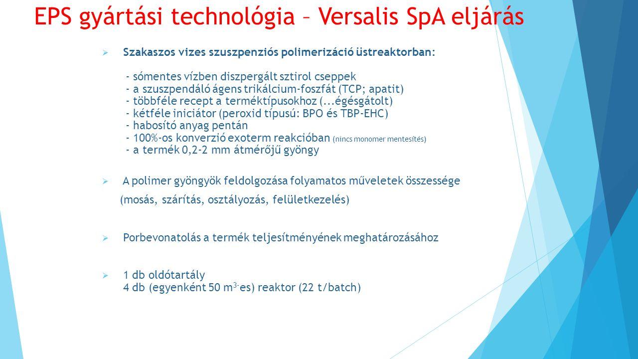  Szakaszos vizes szuszpenziós polimerizáció üstreaktorban: - sómentes vízben diszpergált sztirol cseppek - a szuszpendáló ágens trikálcium-foszfát (TCP; apatit) - többféle recept a terméktípusokhoz (...égésgátolt) - kétféle iniciátor (peroxid típusú: BPO és TBP-EHC) - habosító anyag pentán - 100%-os konverzió exoterm reakcióban (nincs monomer mentesítés) - a termék 0,2-2 mm átmérőjű gyöngy  A polimer gyöngyök feldolgozása folyamatos műveletek összessége (mosás, szárítás, osztályozás, felületkezelés)  Porbevonatolás a termék teljesítményének meghatározásához  1 db oldótartály 4 db (egyenként 50 m 3- es) reaktor (22 t/batch) EPS gyártási technológia – Versalis SpA eljárás