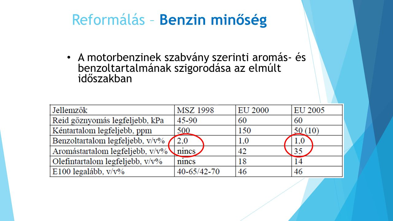 Reformálás – Benzin minőség A motorbenzinek szabvány szerinti aromás- és benzoltartalmának szigorodása az elmúlt időszakban