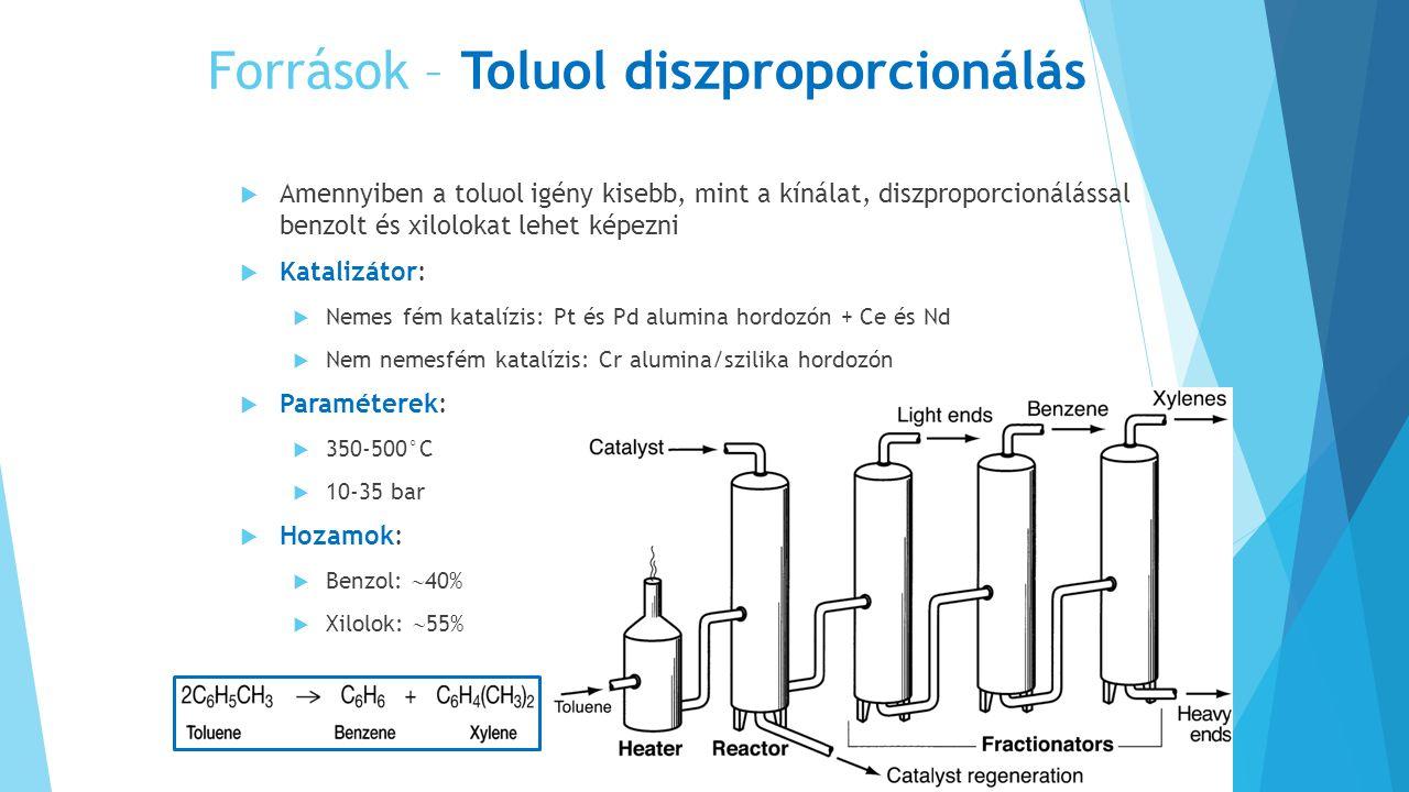 Források – Toluol diszproporcionálás  Amennyiben a toluol igény kisebb, mint a kínálat, diszproporcionálással benzolt és xilolokat lehet képezni  Katalizátor:  Nemes fém katalízis: Pt és Pd alumina hordozón + Ce és Nd  Nem nemesfém katalízis: Cr alumina/szilika hordozón  Paraméterek:  350-500°C  10-35 bar  Hozamok:  Benzol:  40%  Xilolok:  55%