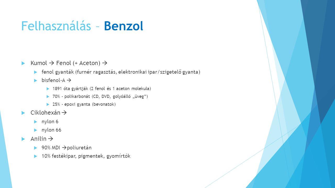 """Felhasználás – Benzol  Kumol  Fenol (+ Aceton)   fenol gyanták (furnér ragasztás, elektronikai ipar/szigetelő gyanta)  bisfenol-A   1891 óta gyártják (2 fenol és 1 aceton molekula)  70% - polikarbonát (CD, DVD, golyóálló """"üveg )  25% - epoxi gyanta (bevonatok)  Ciklohexán   nylon 6  nylon 66  Anilin   90% MDI  poliuretán  10% festékipar, pigmentek, gyomírtók"""