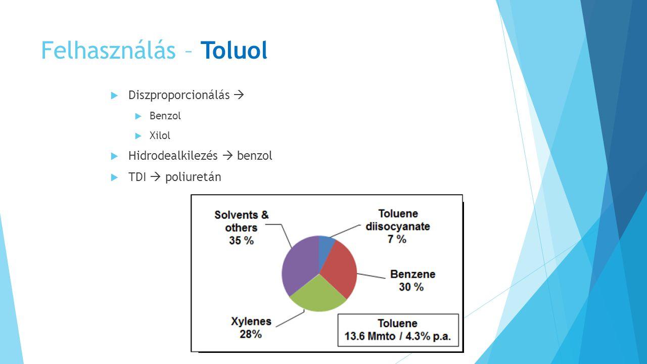 Felhasználás – Toluol  Diszproporcionálás   Benzol  Xilol  Hidrodealkilezés  benzol  TDI  poliuretán