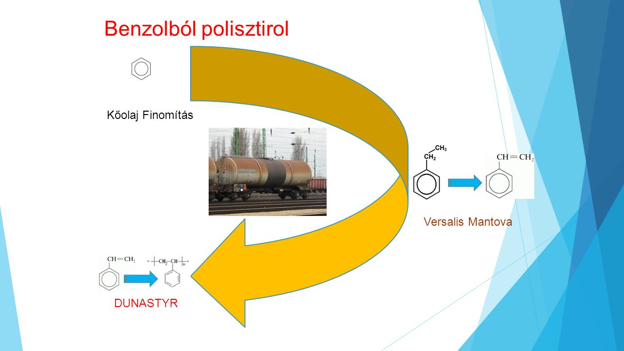 Benzolból polisztirol Kőolaj Finomítás DUNASTYR Versalis Mantova