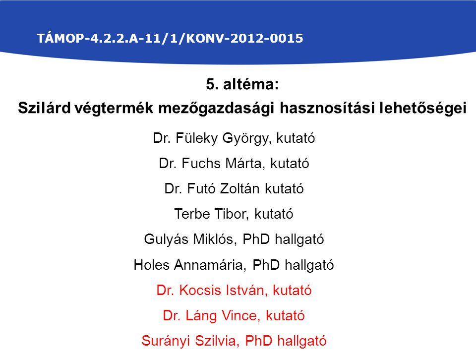 5. altéma: Szilárd végtermék mezőgazdasági hasznosítási lehetőségei TÁMOP-4.2.2.A-11/1/KONV-2012-0015 Dr. Füleky György, kutató Dr. Fuchs Márta, kutat