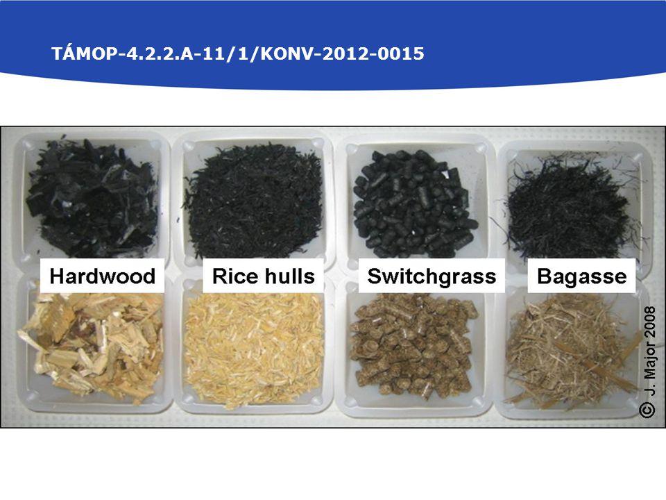 TÁMOP-4.2.2.A-11/1/KONV-2012-0015 A bekeverés után a minták nedves inkubálás alá kerültek, 4 hét időtartamra A 200 g-os tenyészedények mindegyikébe 2 g angolperje (Lolium perenne) tesztnövényt vetettünk Kezelésenként 3 ismétlés került beállításra Egy hónapos tenyészidőszak