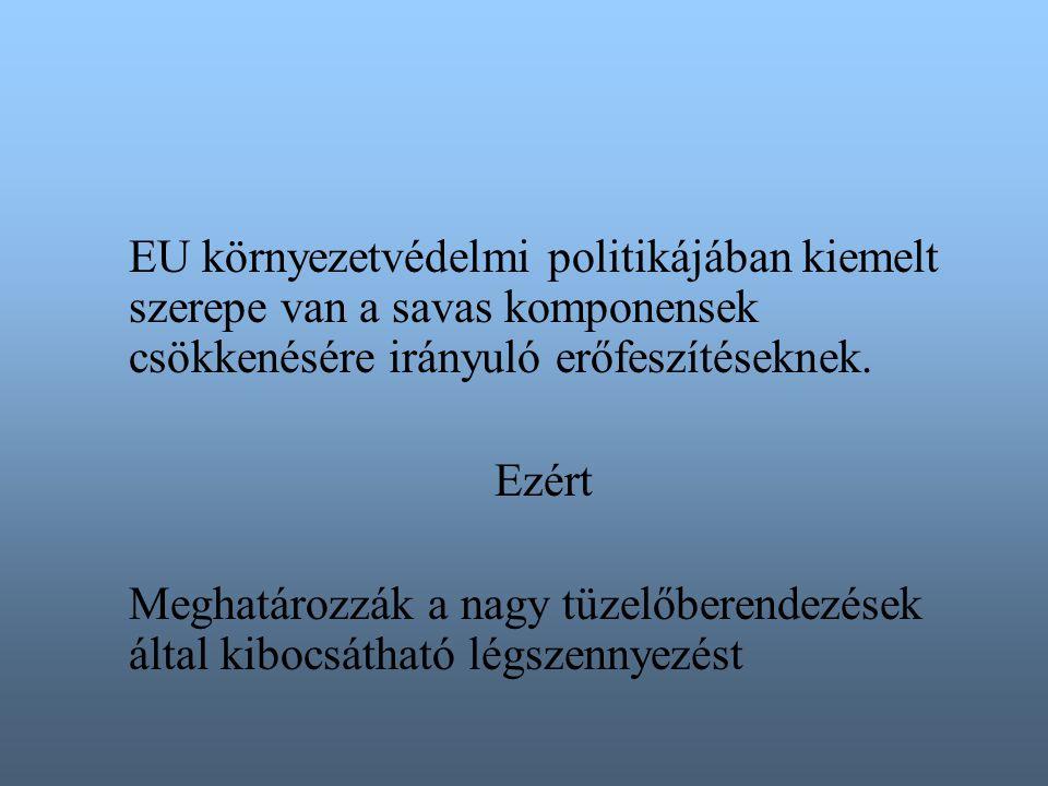 EU környezetvédelmi politikájában kiemelt szerepe van a savas komponensek csökkenésére irányuló erőfeszítéseknek.