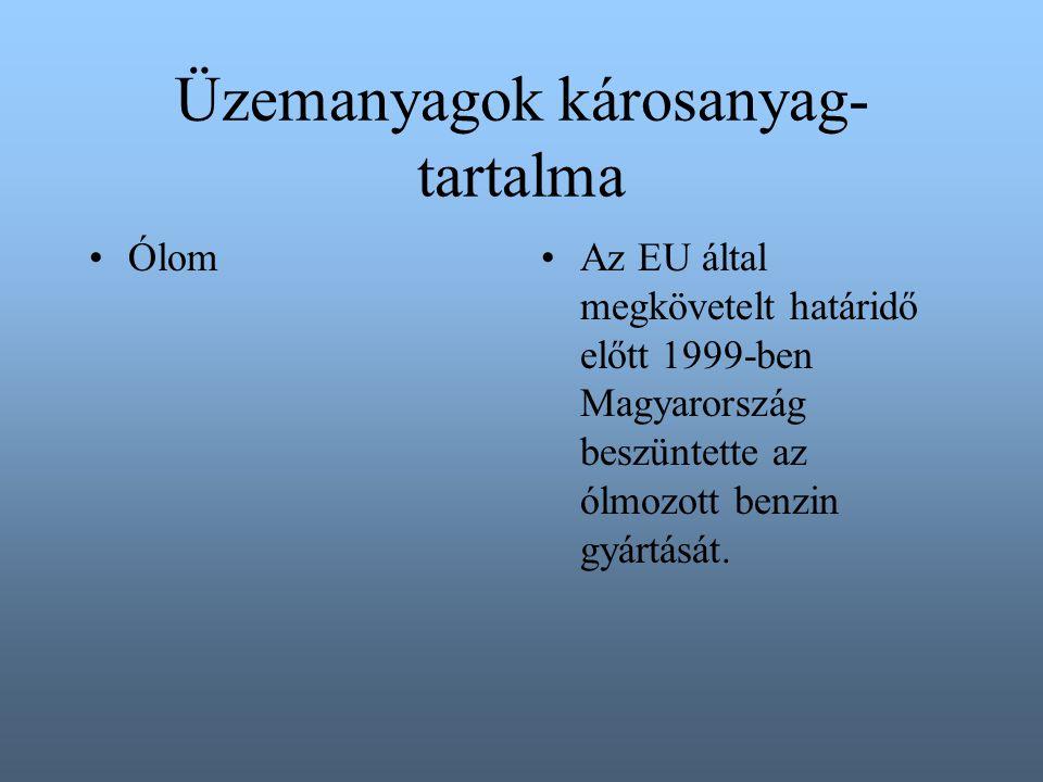 Üzemanyagok károsanyag- tartalma ÓlomAz EU által megkövetelt határidő előtt 1999-ben Magyarország beszüntette az ólmozott benzin gyártását.