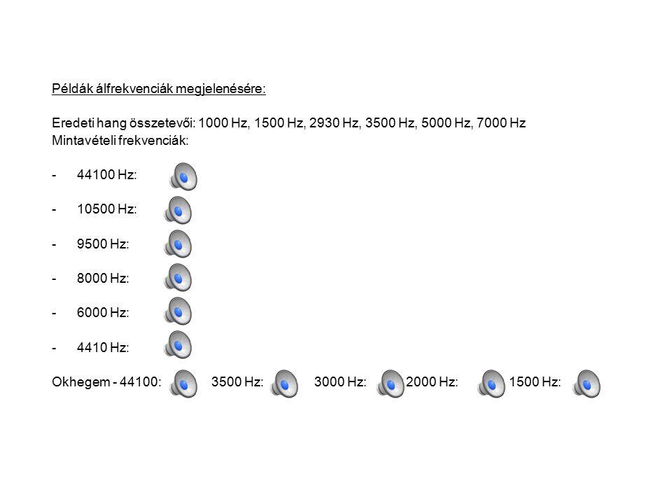 Példák álfrekvenciák megjelenésére: Eredeti hang összetevői: 1000 Hz, 1500 Hz, 2930 Hz, 3500 Hz, 5000 Hz, 7000 Hz Mintavételi frekvenciák: -44100 Hz: -10500 Hz: -9500 Hz: -8000 Hz: -6000 Hz: -4410 Hz: Okhegem - 44100: 3500 Hz: 3000 Hz: 2000 Hz: 1500 Hz: