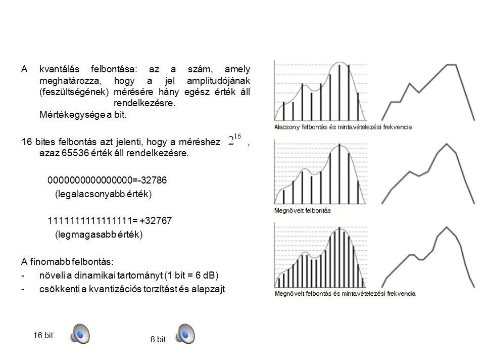 A kvantálás felbontása: az a szám, amely meghatározza, hogy a jel amplitudójának (feszültségének) mérésére hány egész érték áll rendelkezésre.