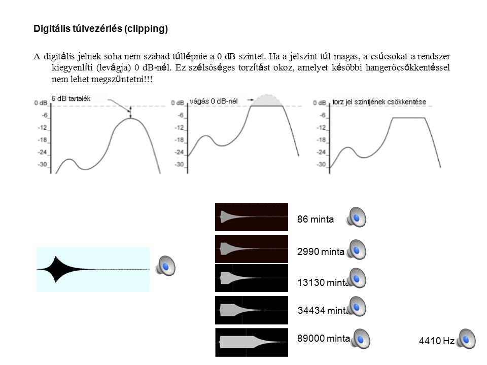 Digitális túlvezérlés (clipping) A digit á lis jelnek soha nem szabad t ú ll é pnie a 0 dB szintet.