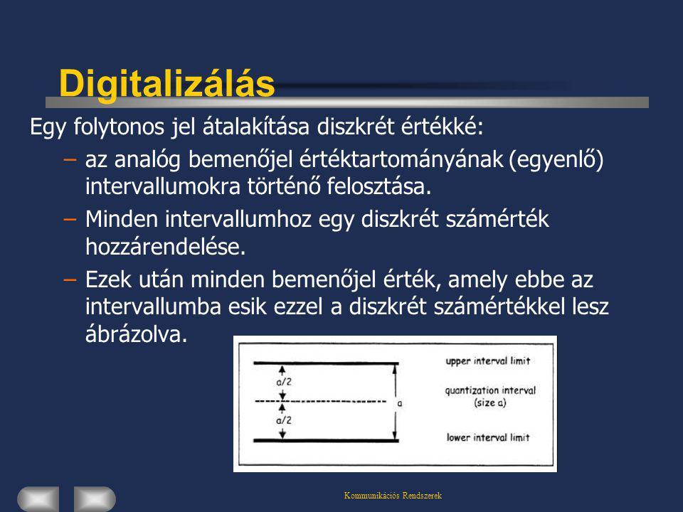 Kommunikációs Rendszerek Digitalizálás Egy folytonos jel átalakítása diszkrét értékké: –az analóg bemenőjel értéktartományának (egyenlő) intervallumok
