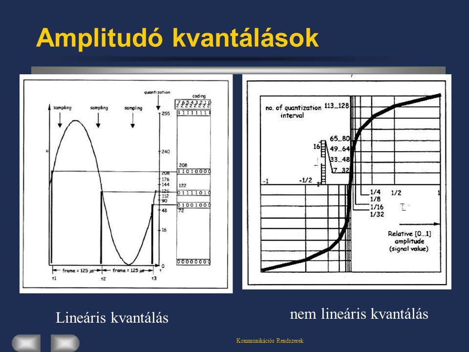 Kommunikációs Rendszerek Amplitudó kvantálások nem lineáris kvantálás Lineáris kvantálás