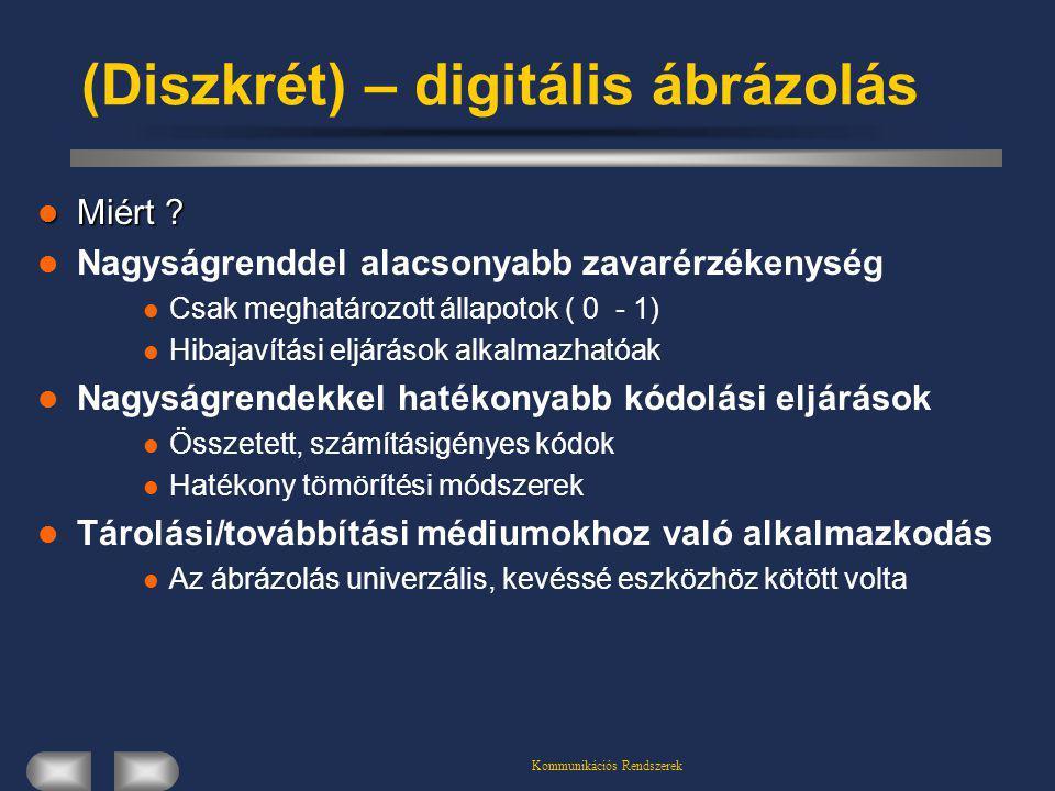 Kommunikációs Rendszerek (Diszkrét) – digitális ábrázolás Miért ? Miért ? Nagyságrenddel alacsonyabb zavarérzékenység Csak meghatározott állapotok ( 0