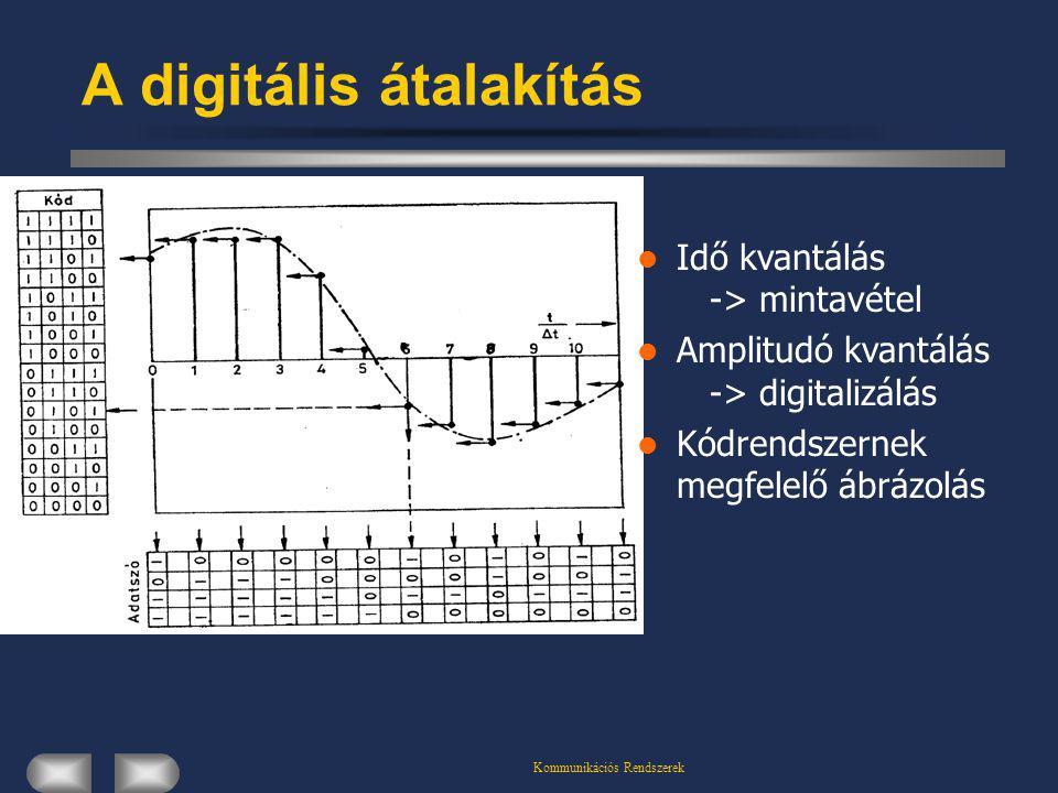 Kommunikációs Rendszerek A digitális átalakítás Idő kvantálás -> mintavétel Amplitudó kvantálás -> digitalizálás Kódrendszernek megfelelő ábrázolás