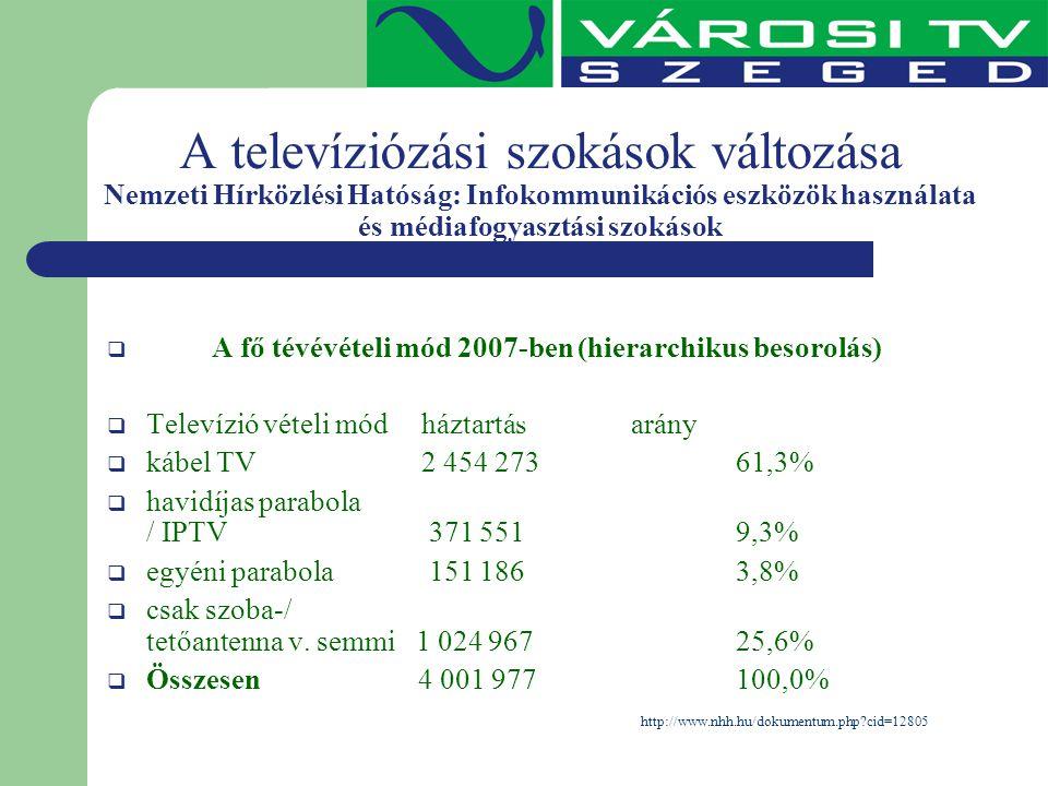 A televíziózási szokások változása Nemzeti Hírközlési Hatóság: Infokommunikációs eszközök használata és médiafogyasztási szokások  A fő tévévételi mó