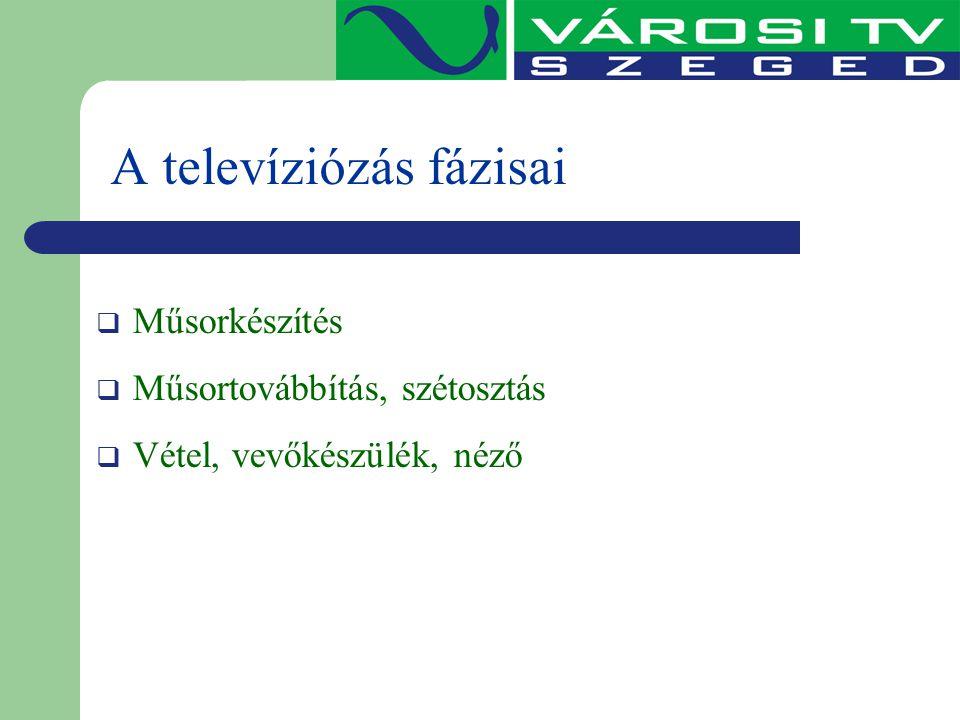 A televíziózás fázisai  Műsorkészítés  Műsortovábbítás, szétosztás  Vétel, vevőkészülék, néző