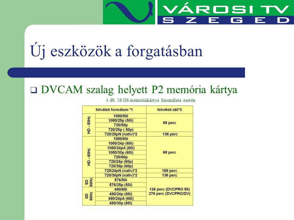 Új eszközök a forgatásban  DVCAM szalag helyett P2 memória kártya 4 db. 16 Gb memóriakártya használata esetén