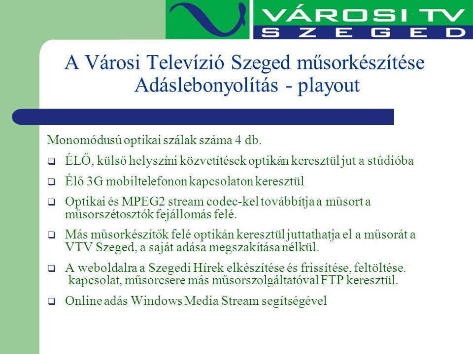 A Városi Televízió Szeged műsorkészítése Adáslebonyolítás - playout Monomódusú optikai szálak száma 4 db.  ÉLŐ, külső helyszíni közvetítések optikán