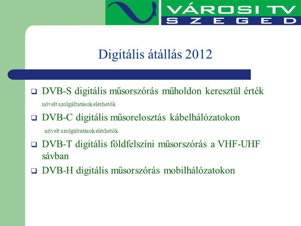 Digitális átállás 2012  DVB-S digitális műsorszórás műholdon keresztül érték növelt szolgáltatások elérhetők  DVB-C digitális műsorelosztás kábelhál