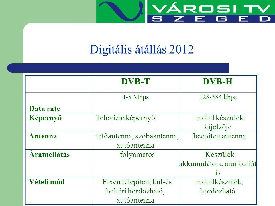 Digitális átállás 2012 DVB-TDVB-H Data rate 4-5 Mbps128-384 kbps Képernyő Televízió képernyő mobil készülék kijelzője Antenna tetőantenna, szobaantenn