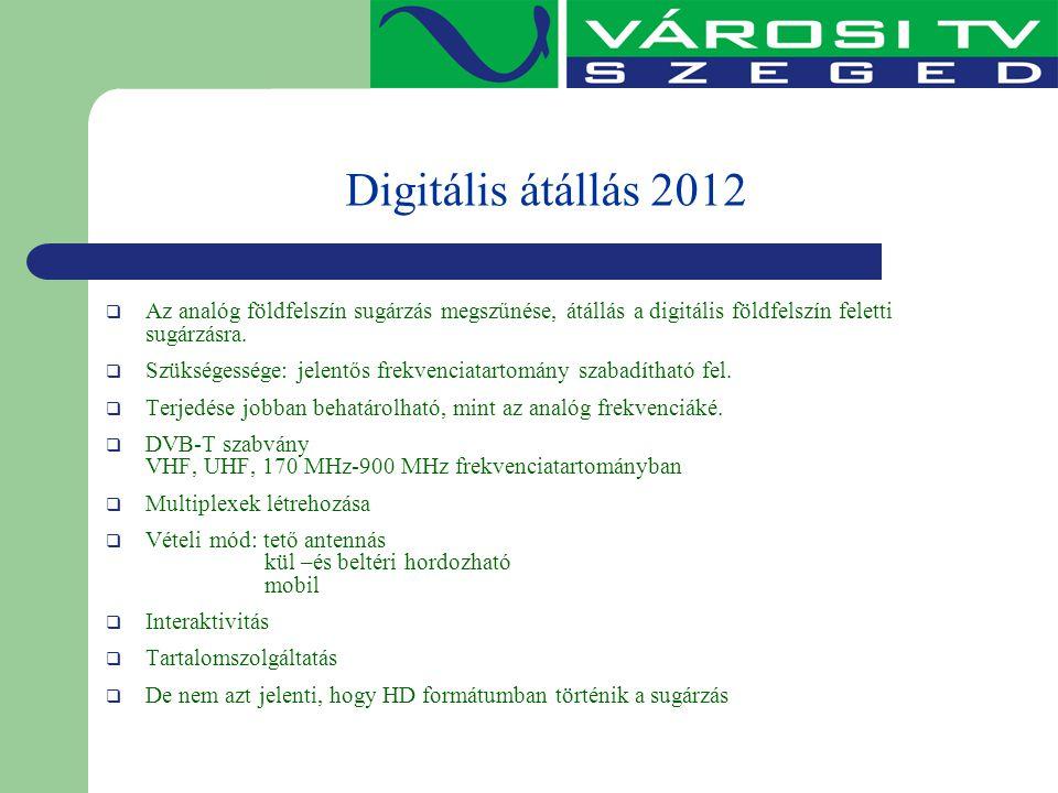 Digitális átállás 2012  Az analóg földfelszín sugárzás megszűnése, átállás a digitális földfelszín feletti sugárzásra.  Szükségessége: jelentős frek