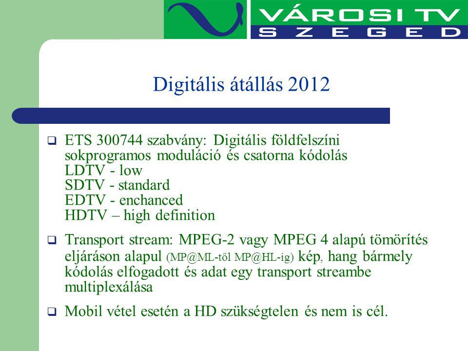 Digitális átállás 2012  ETS 300744 szabvány: Digitális földfelszíni sokprogramos moduláció és csatorna kódolás LDTV - low SDTV - standard EDTV - ench