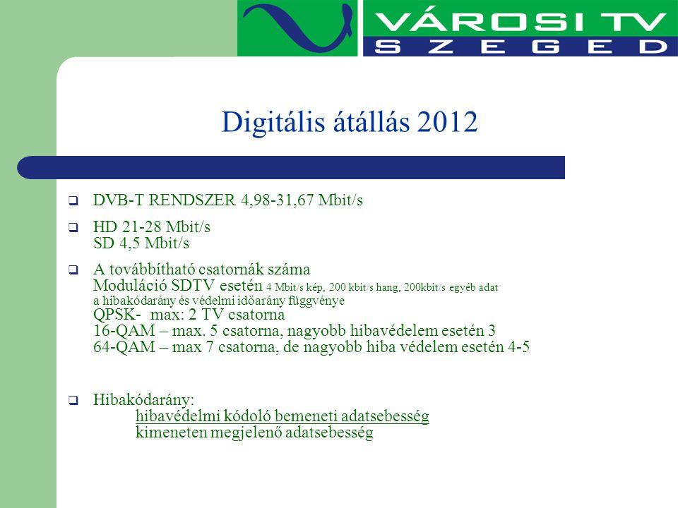 Digitális átállás 2012  DVB-T RENDSZER 4,98-31,67 Mbit/s  HD 21-28 Mbit/s SD 4,5 Mbit/s  A továbbítható csatornák száma Moduláció SDTV esetén 4 Mbi