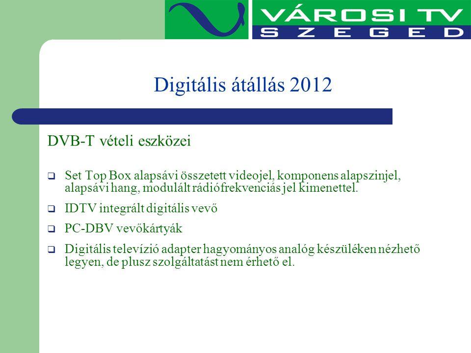 Digitális átállás 2012 DVB-T vételi eszközei  Set Top Box alapsávi összetett videojel, komponens alapszinjel, alapsávi hang, modulált rádiófrekvenciá