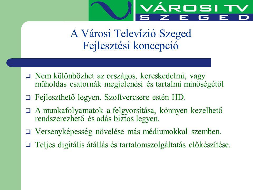 A Városi Televízió Szeged Fejlesztési koncepció  Nem különbözhet az országos, kereskedelmi, vagy műholdas csatornák megjelenési és tartalmi minőségét