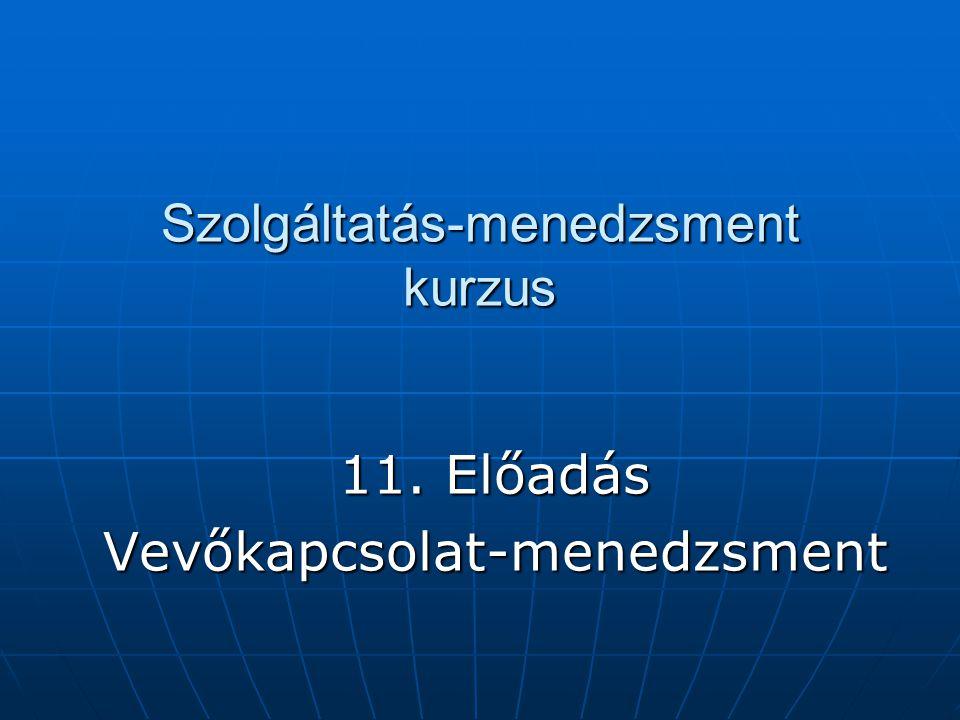 Szolgáltatás-menedzsment kurzus 11. Előadás Vevőkapcsolat-menedzsment