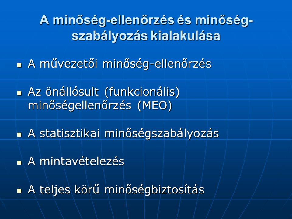 A minőség-ellenőrzés és minőség- szabályozás kialakulása A művezetői minőség-ellenőrzés A művezetői minőség-ellenőrzés Az önállósult (funkcionális) minőségellenőrzés (MEO) Az önállósult (funkcionális) minőségellenőrzés (MEO) A statisztikai minőségszabályozás A statisztikai minőségszabályozás A mintavételezés A mintavételezés A teljes körű minőségbiztosítás A teljes körű minőségbiztosítás