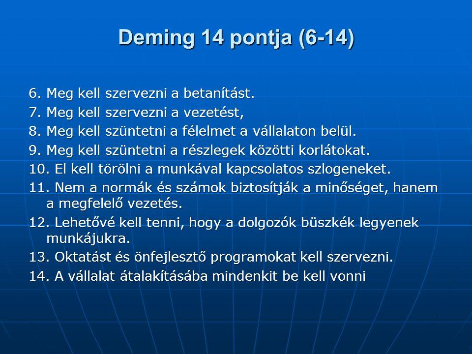 Deming 14 pontja (6-14) 6.Meg kell szervezni a betanítást.