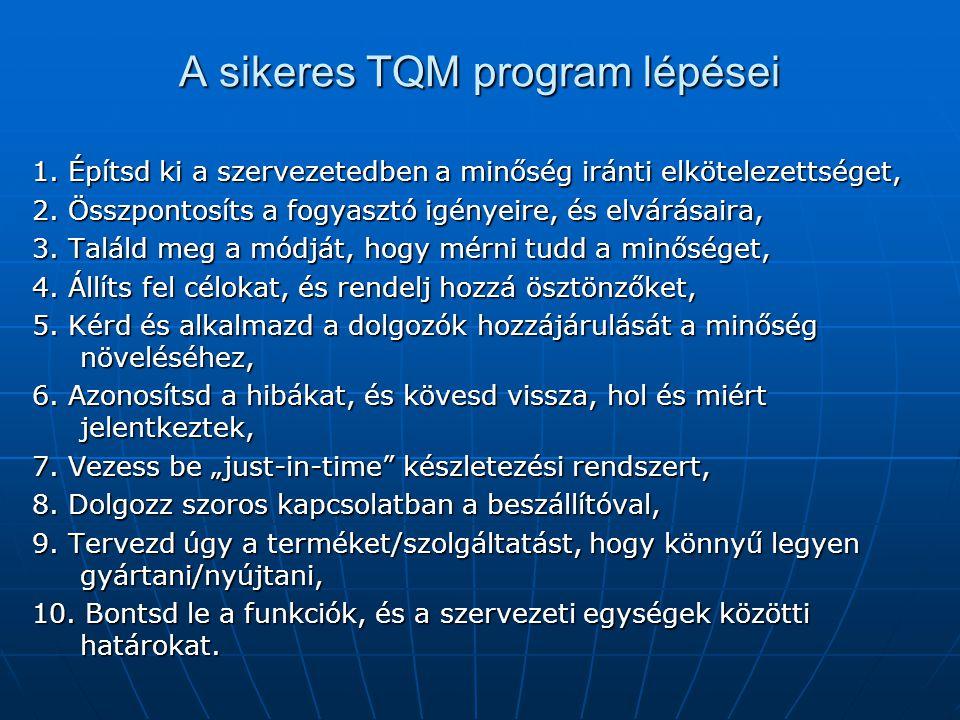 A sikeres TQM program lépései 1.Építsd ki a szervezetedben a minőség iránti elkötelezettséget, 2.