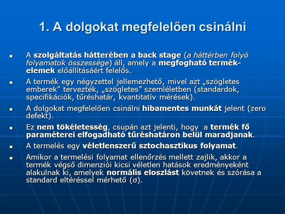 1. A dolgokat megfelelően csinálni A szolgáltatás hátterében a back stage (a háttérben folyó folyamatok összessége) áll, amely a megfogható termék- el